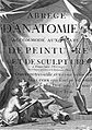 Roger de Piles, Abrege d'Anatomie... Wellcome L0025762.jpg