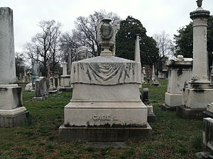 William H. Cabell - Cabell's grave at Shockoe Hill Cemetery