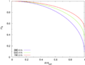Solar Middle-Edge Variation.png