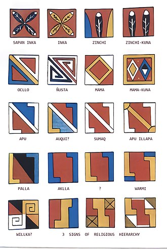 Sapa Inca - Tokapu or symbolic motif representing the meaning of Sapan Inca (first row, first from the left).