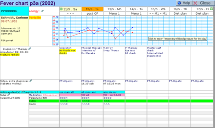 Electronic patient chart from a health information system Sshot fever.png