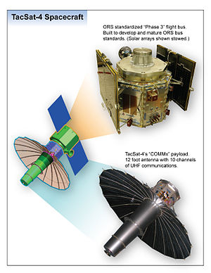 TacSat-4 - Bus and COMMx payload