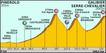 Tour De France 201118 Etappe Wikipedia