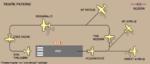 Trafik paterni ve meydan turu - Aerodrome traffic pattern.png