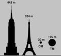 Tunguska and Chelyabinsk meteoroid size.png