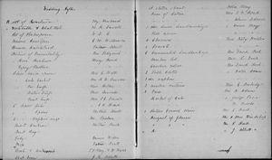 Anna Alcott Pratt - List of wedding gifts given to Anna Alcott and John Bridge Pratt