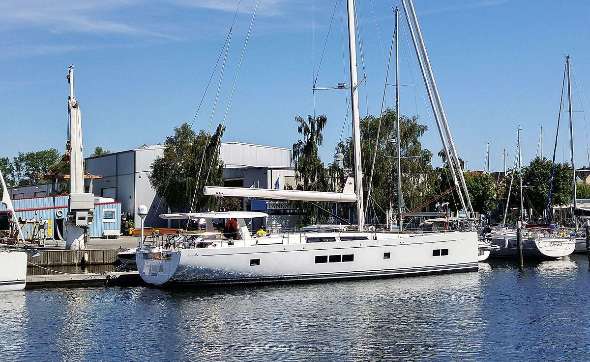 Hanse Yachts Ag Aktie