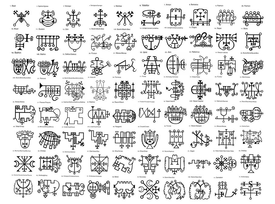 72 Demons Of The Ars Goetia Ebook