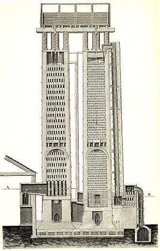 Gossage - Absorption (Gossage) tower at John Hutchinson's Widnes works