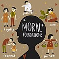 An illustration of Moral foundations Theory created by Aprilia Muktirina.jpg