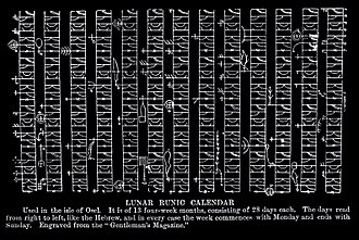 Runic calendar - Runic calendar from the Estonian island of Saaremaa with each month on a separate wooden board.