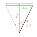 Angle-of-view-derivation-diagram.png