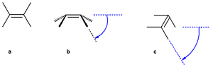 Pyramidal alkene - Figure 2. Angle definitions