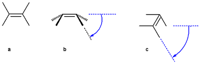 Fig. 2 Angle definitions