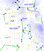 Ara constellatio