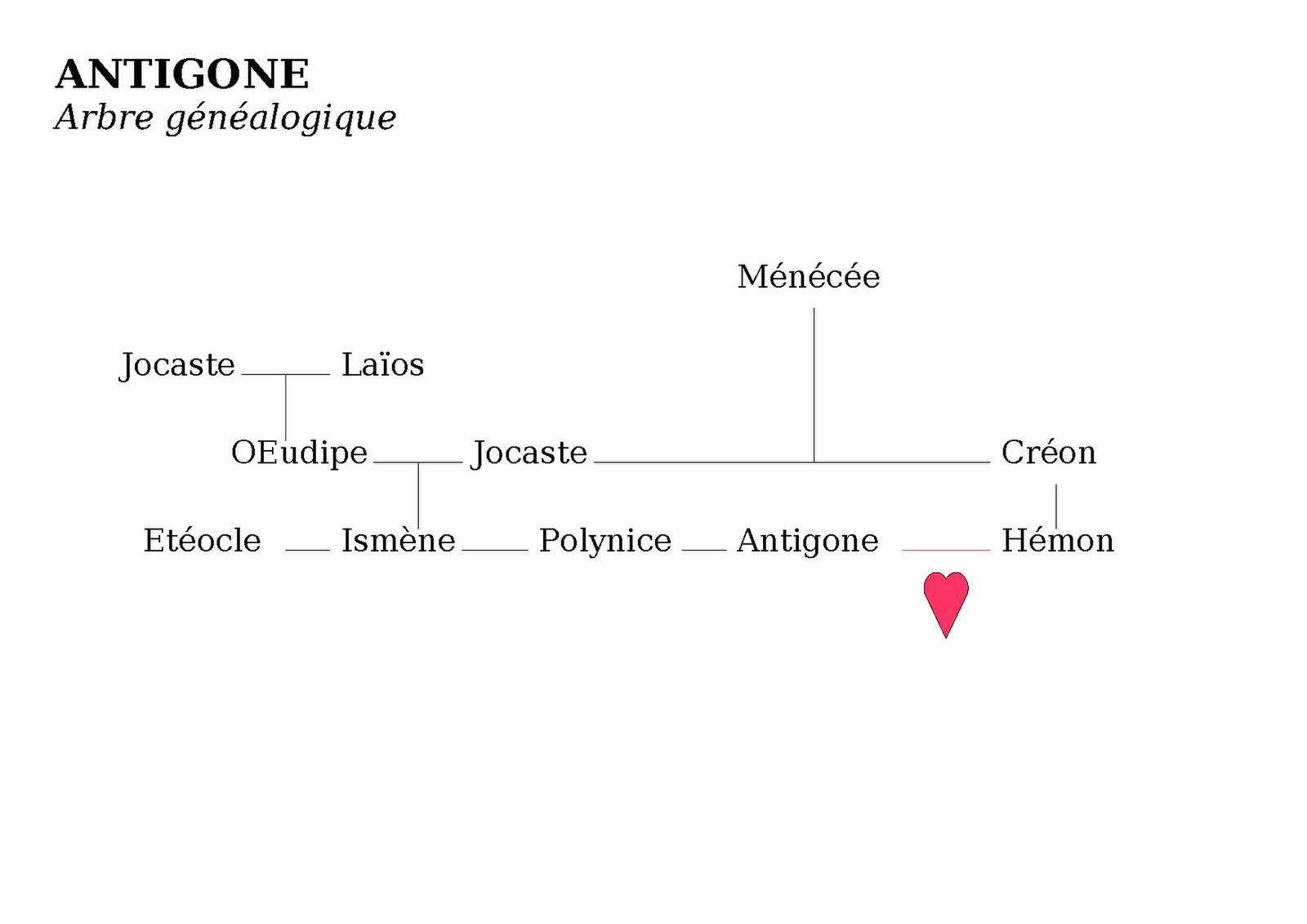 """antigone an assessment of antigones and creons Brave """" new entire world """" essay antigone essay poetry evaluation essay courageous """" new planet """" is usually a well-known innovative by article writer aldous huxley within this arrange, huxley explores a imaginary culture that's been made in the future this culture is termed our planet issue it's a frighteningly dealing with modern society [."""