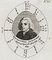 Astrological birth chart for Vincent Wing, Astrologer Wellcome L0040359.jpg