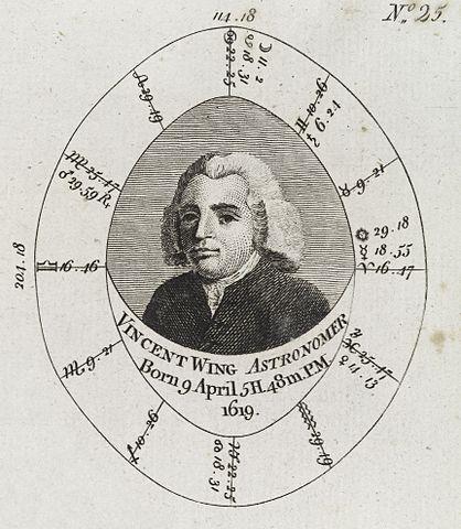 Astrological Birth Chart: Astrological birth chart for Vincent Wing Astrologer ,Chart