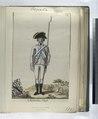Asturias, 1703. (1797) (NYPL b14896507-87775).tiff