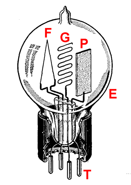 Audion tube image, a 3 element vacuum tube
