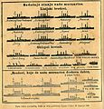 Austro-ugarska mornarica, planovi 1912.jpg