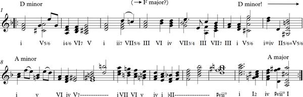 Bach Partita II 0002.png