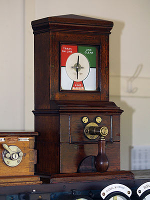 Signalling block system - A block instrument on the Midland Railway