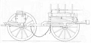 Traveling forge - British 1840s Period Forge Wagon side view by Royal Engineers, British Service. Image is from Volume 1 of 6 volumes, An Aide-Memoire to the Military Sciences, 1845, Col. G.G. Lewis, senior editor.