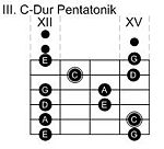 III. Pentatonik-Pattern in C-Dur