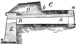 "Barbette - Cross-section of a 19th-century fortification; a gun at position ""C"" would be firing from a barbette position"