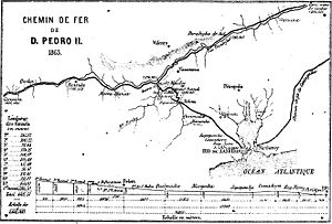 Estrada de Ferro Central do Brasil - Estrada de Ferro Dom Pedro II (1863).