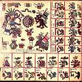 Codex Borbonicus (p. 11).jpg