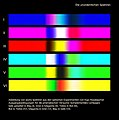 Die sechs unordentlichen Spektren nach Ingo Nussbaumer.jpg