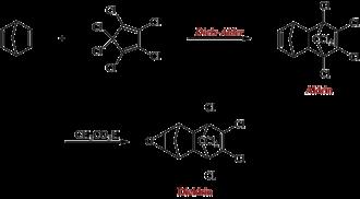 Dieldrin - Synthesis of Dieldrin via a Diels-Alder reaction