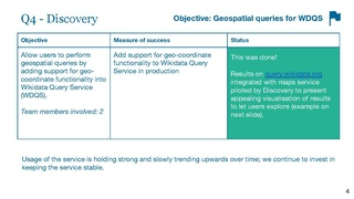 Discovery FY2015-16 Q4 review.pdf