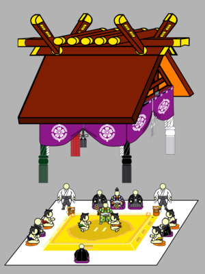 Dohyō - A dohyō