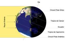 Paralelo - Wikipedia, la enciclopedia libre
