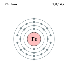 Electron shell 026 Iron.svg