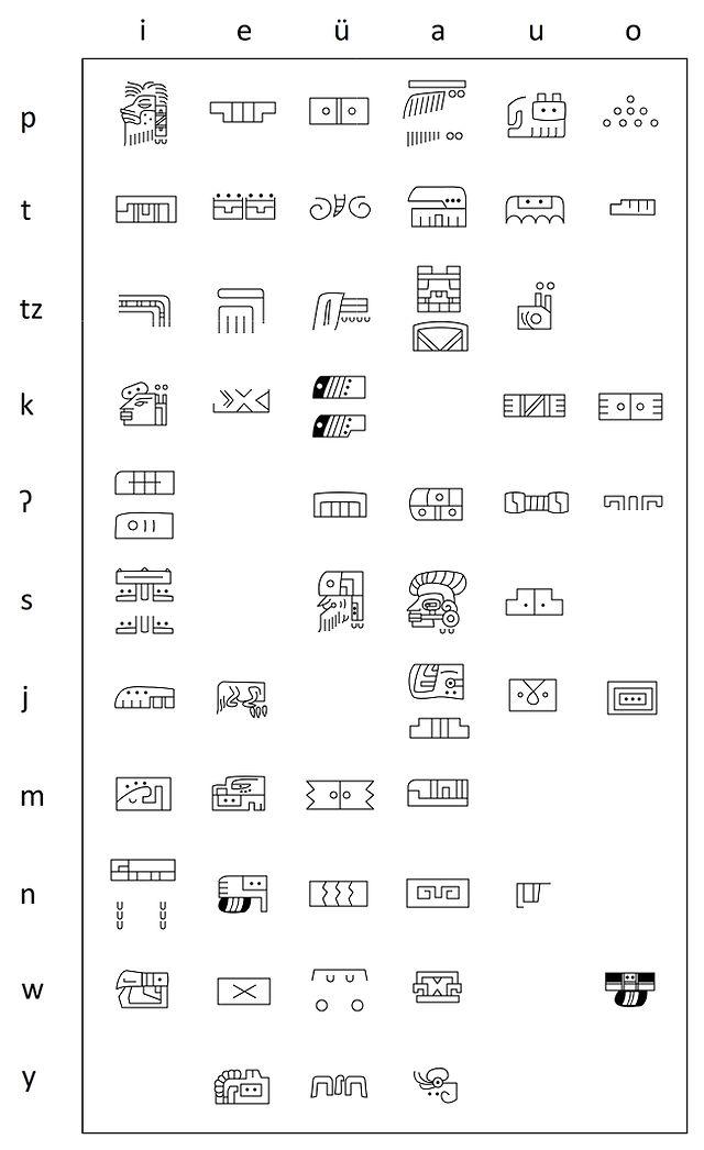 Sustantivo abstracto ejemplos yahoo dating