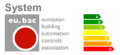 Eu.bac Energy Efficieny Label.png