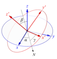 Euler-angles-1.png
