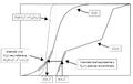 Explicação acerca do método da simulação sequencial directa.png