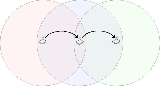 File:Freifunk pico peering idea.xcf