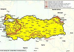 Fronts during the Turkish War of Independence