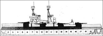 Bellerophon-class battleship - Left elevation view from Jane's Fighting Ships, 1915; darkened areas show armour