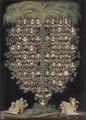 Hedvig Eleonoras drottning av Sverige stamträd (Eric Utterhielm) - Nationalmuseum - 15128.tif