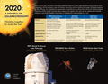 History of NASA solar photography.png