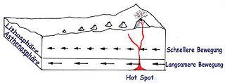 Skizze Hotspot