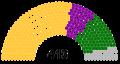 Hungary parliament 1881.png