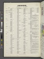 Index NYPL1996056.tiff